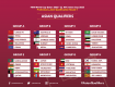Four ASEAN Countries drawn in same group at World Cup qualifying round, football supporters go crazy