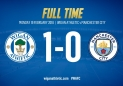 Highlights: Wigan 1-0 Man City (Vòng 1/8 FA Cup)