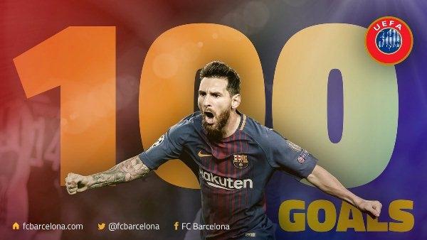 VIDEO: Chiêm ngưỡng 100 bàn của Messi ở Cup châu Âu